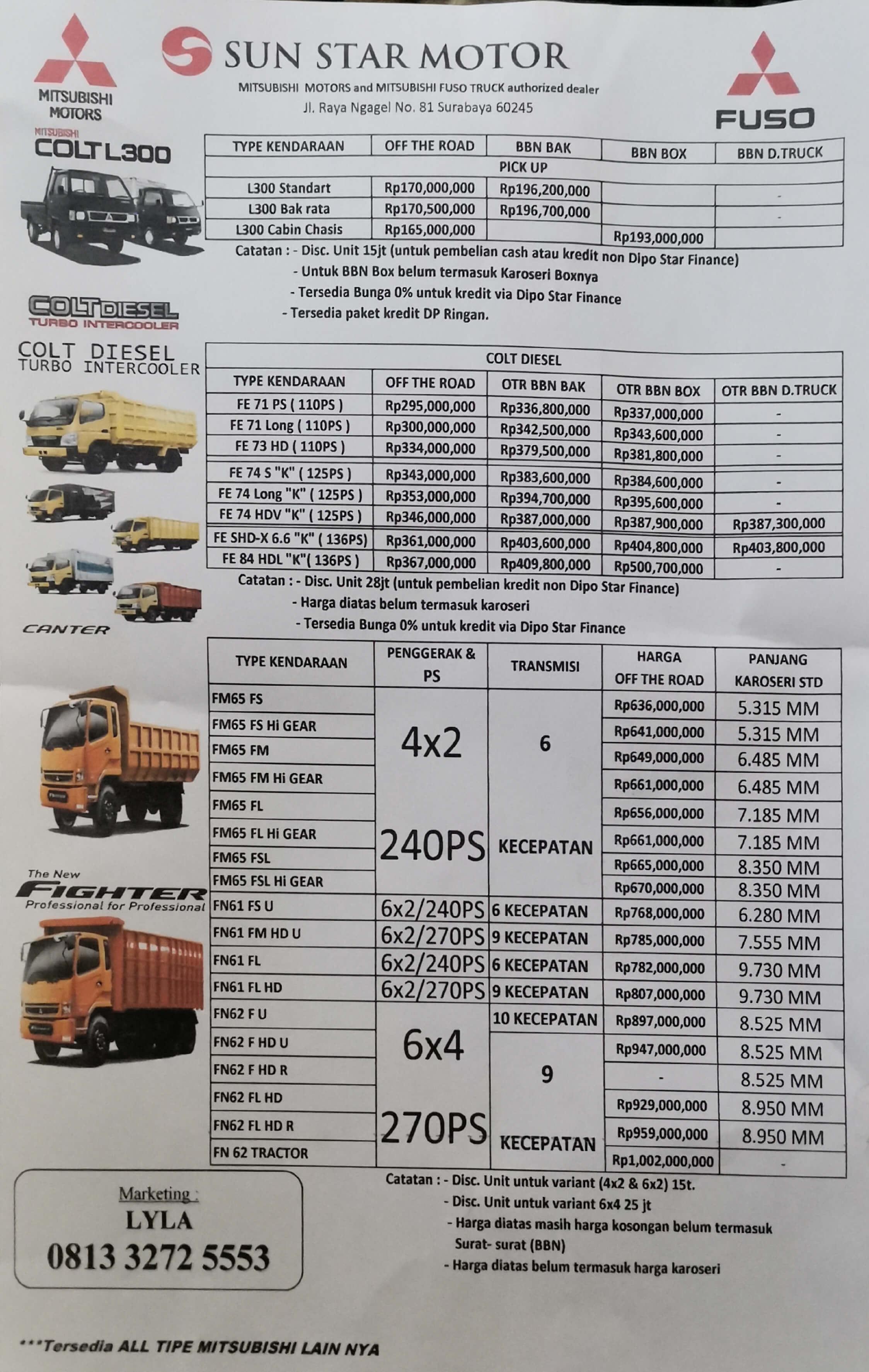 Price List Mitsubishi Truk Surabaya 2020